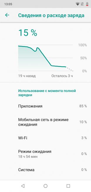 UMIDIGIOnePro: Разряд батареи