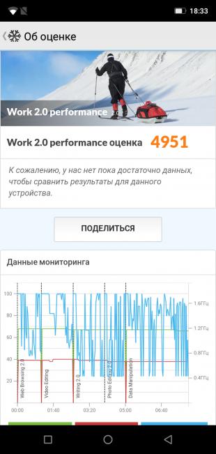 UlefoneArmor5: PCMark