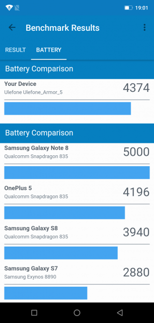 Ulefone Armor 5: GeekBench Battery