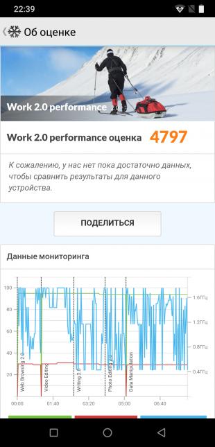 UMIDIGI Z2: PCMark