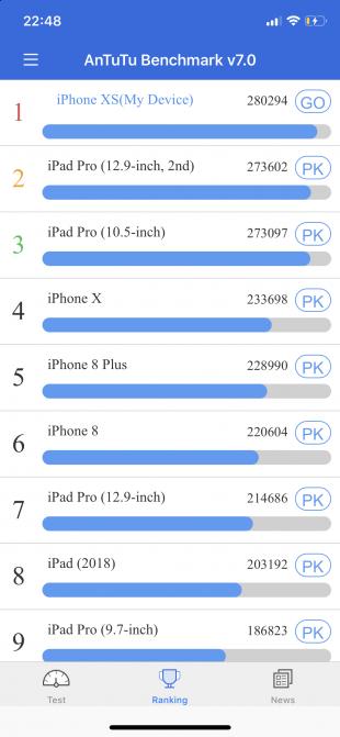 iPhone XS обзор: AnTuTu