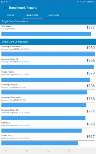 Samsung Galaxy Tab S4: производительность