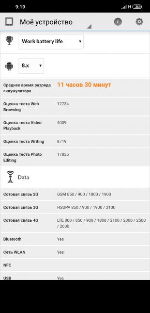 обзор Xiaomi Pocophone F1: PCMark Battery Test