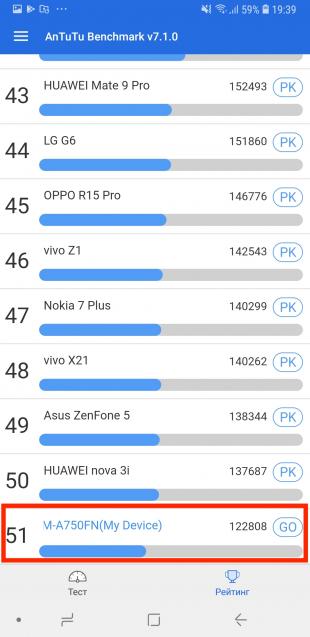 Samsung Galaxy A7: AnTuTu