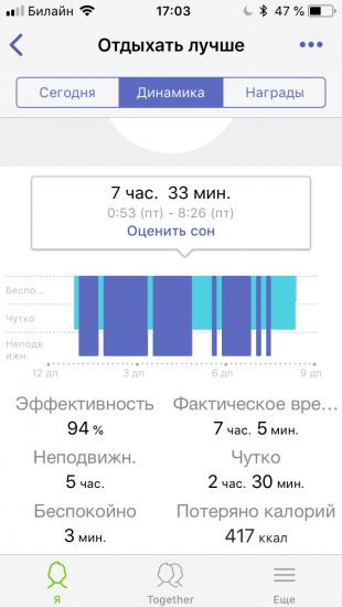 Обзор Galaxy Watch: Оценка сна