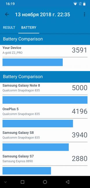 UMIDIGI Z2 Pro: GeekBench Battery