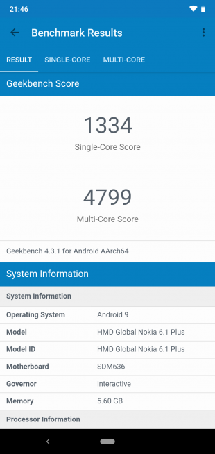Обзор Nokia 6.1 Plus: GeekBench