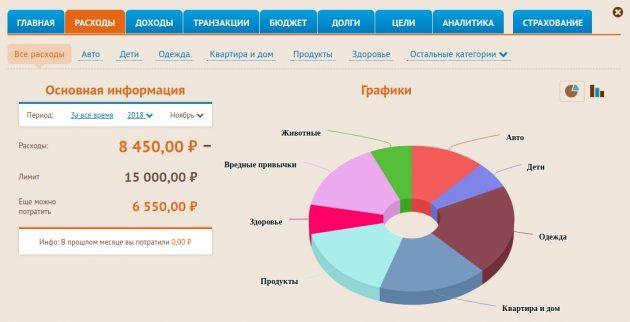 учёт денежных средств:  веб-версия