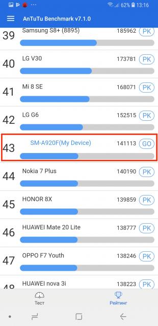 Samsung Galaxy A9: Синтетические тесты (AnTuTu — продолжение)