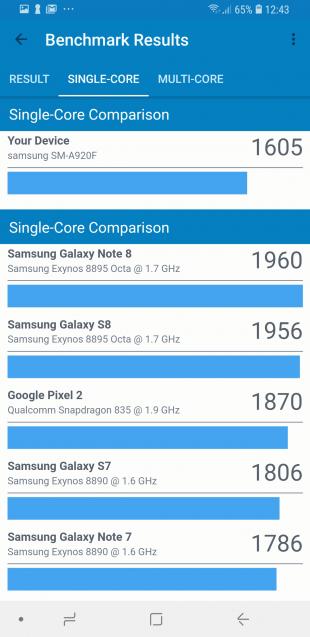 Samsung Galaxy A9: Синтетические тесты (Single-Core)