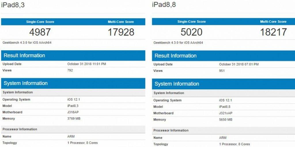 Новый iPad Pro: Результаты тестирования