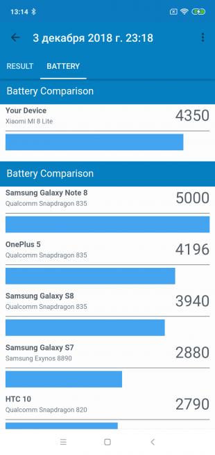 Обзор Xiaomi Mi 8 Lite: Battery