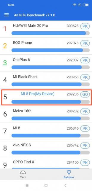 Xiaomi Mi 8 Pro: Результаты AnTuTu (позиция в рейтинге)