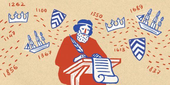 ТЕСТ: Помните ли вы важные даты истории России?