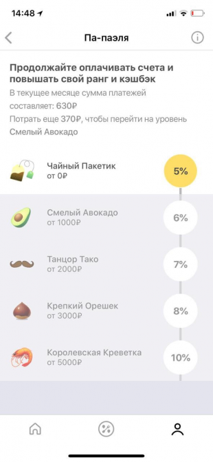 Foodmap: Размер кешбэка