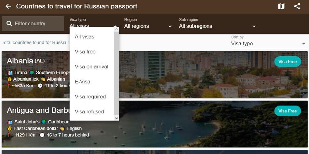 Visalist: Информация о визах
