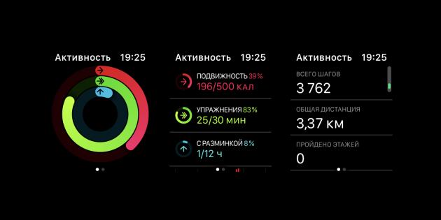 функции Apple Watch: Активность