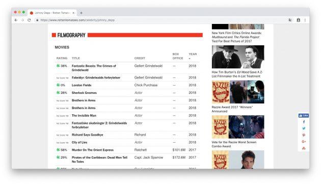 Как найти фильм, не зная названия: Фильмография на Rotten Tomatoes