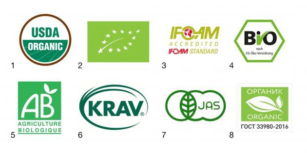 Как маркируются органические продукты