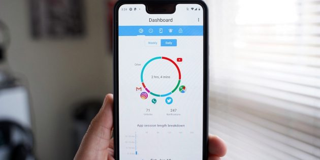 ActionDash расскажет, сколько времени вы тратите на свой смартфон