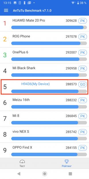 Sony Xperia XZ3: Результаты теста AnTuTu (место в рейтинге)