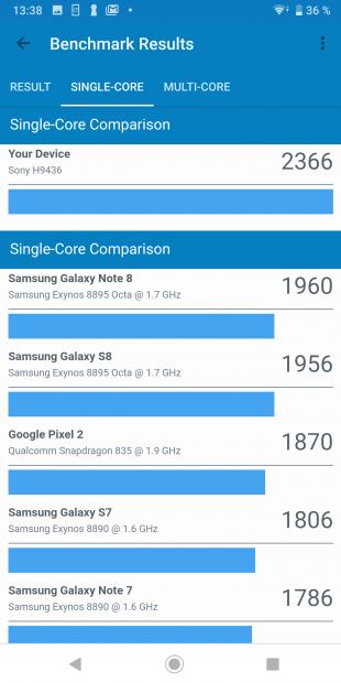 Sony Xperia XZ3: Результаты теста Geekbench
