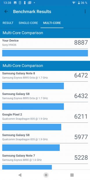 Sony Xperia XZ3: Результаты теста Geekbench (multi-core)