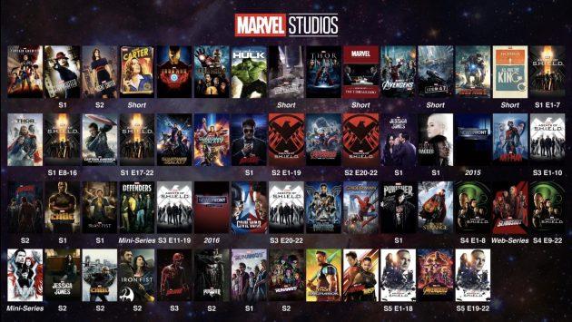 как посмотреть все фильмы и сериалы Marvel в хронологическом