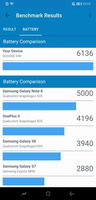 Doogee S90: Battery Comparison