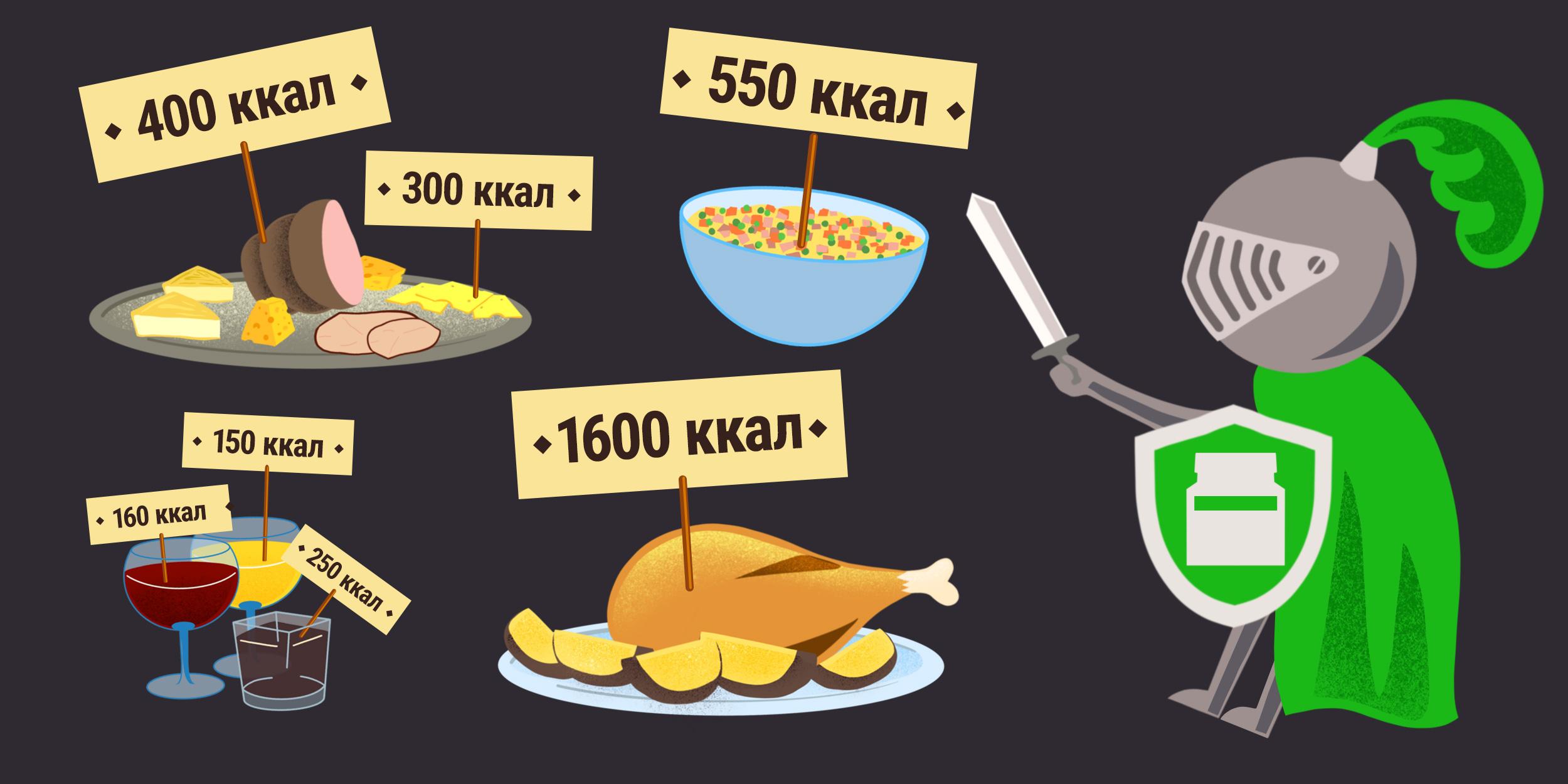 «Полисорб»: калорийность блюд