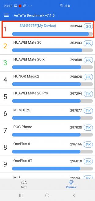 Samsung Galaxy S10+: тестирование в AnTuTu