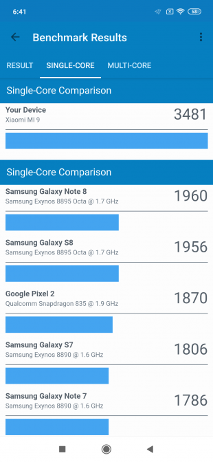 Обзор Xiaomi Mi 9: результат теста Geekbench