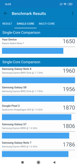 Redmi Note 7: Результаты теста Geekbench