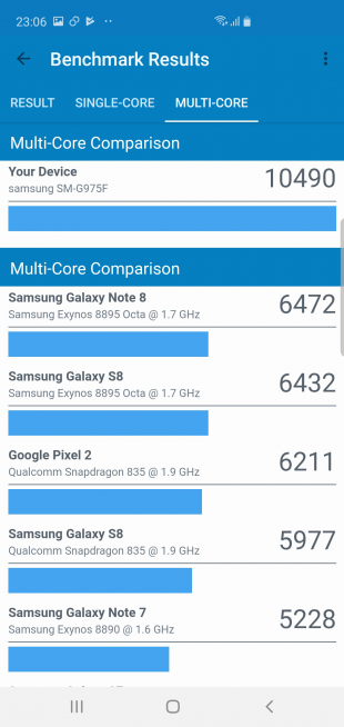 Samsung Galaxy S10+: тестирование в Geekbench