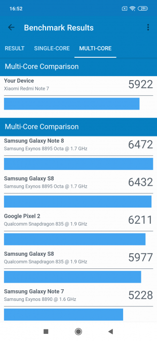 Redmi Note 7: Результаты теста Geekbench (multi-core)