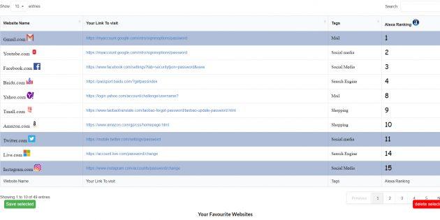 UpdateYourPass позволяет поменять пароли везде и сразу
