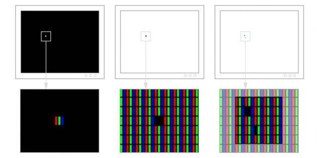 Слева и справа зависшие пиксели, по центру — битый