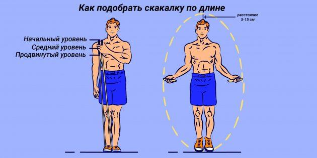 Длина троса