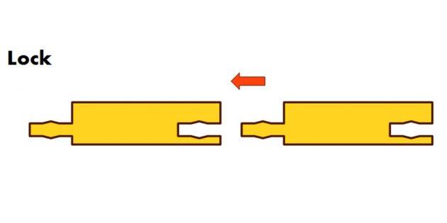 Как выбрать ламинат: Замки Lock — самые распространённые и доступные