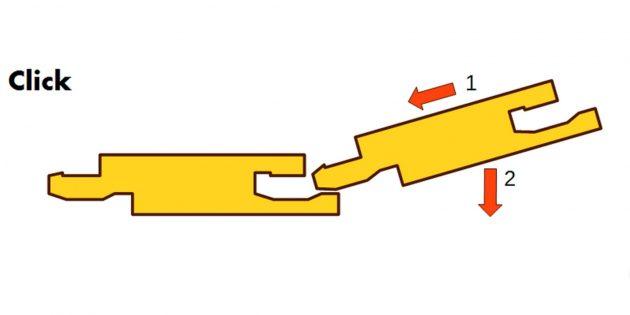 Как выбрать ламинат: Замки Click — усовершенствованная версия Lock