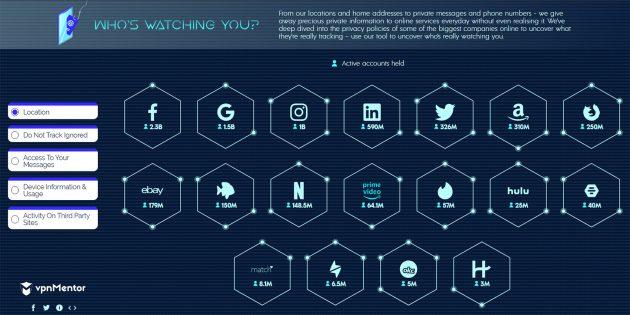 Этот сервис покажет, к каким вашим данным есть доступ у разных компаний