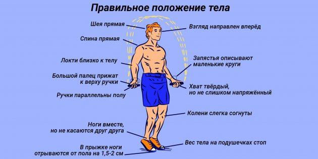 Как поставить технику прыжков