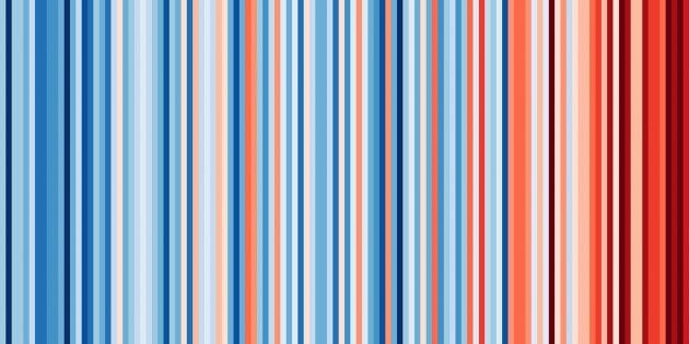 Климатические изменения в России (1901-2018 гг.)