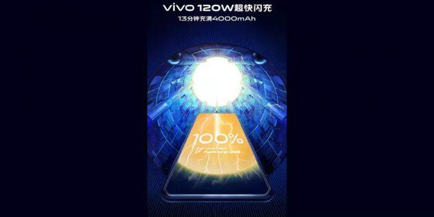 Быстрая зарядка от Vivo