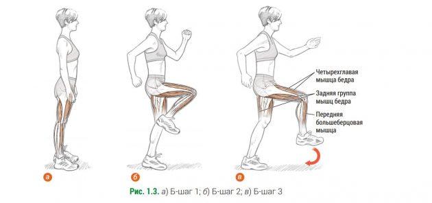 Как научиться быстро бегать: Б-шаг