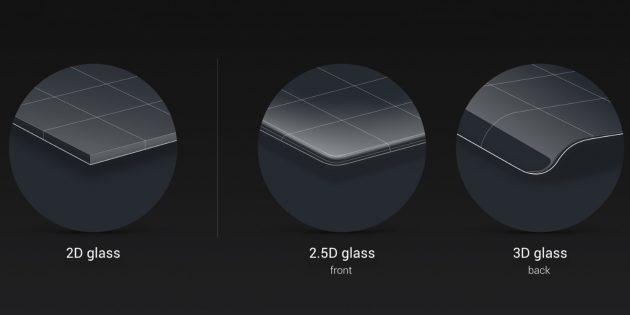 Виды защитных стёкол, которые можно наклеить на смартфон