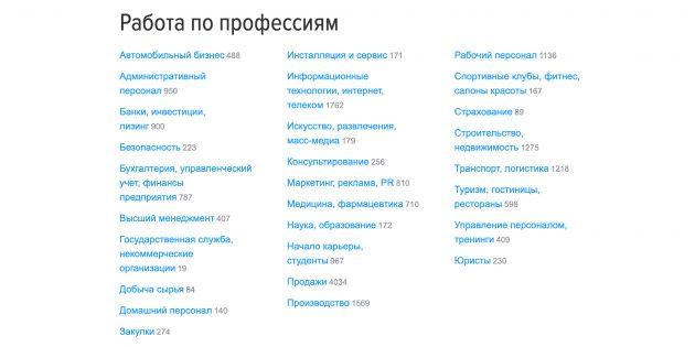 Вакансии в Екатеринбурге