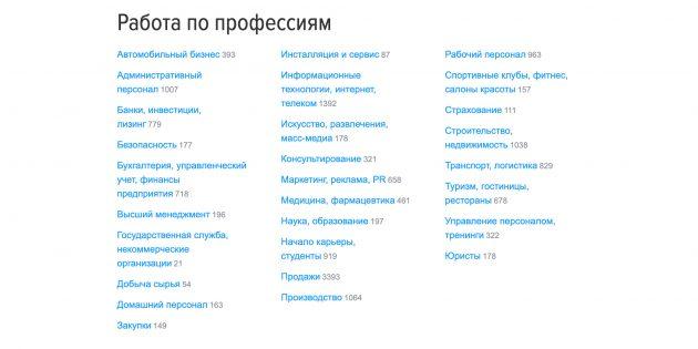 Вакансии в Казани