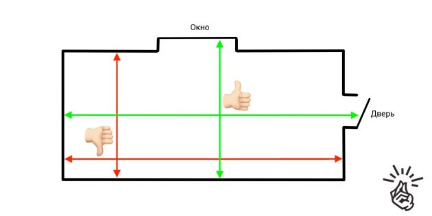 Как выбрать линолеум: уточните ширину
