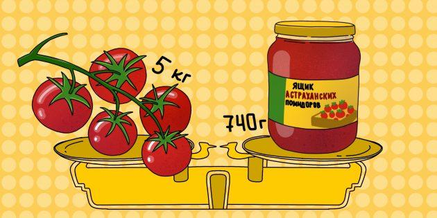 Качественная томатная паста должна иметь правильный состав